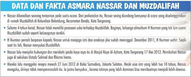 Nasar2