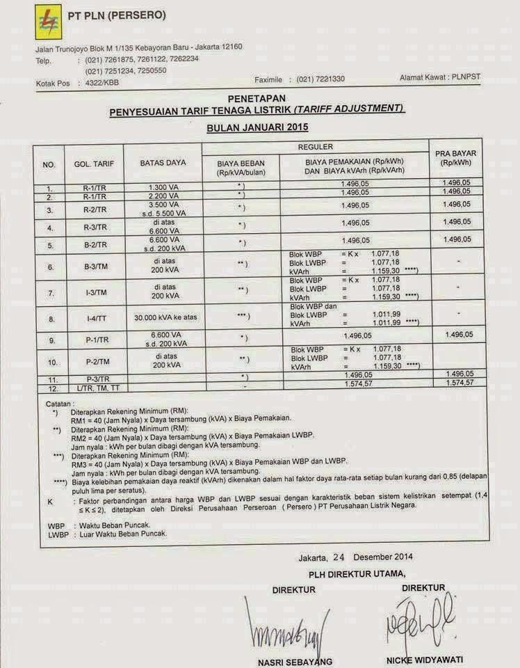 Ini daftar tarif listrik terbaru.