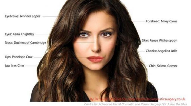Cantik Vesi Seorang dokter bedah plastik dari Center for Advanced Facial Cosmetic and Plastic Surgery, London, Julian De Silva