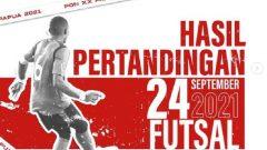 Cabor Futsal PON XX Papua 2021.